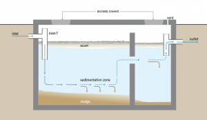 Schematic_of_a_septic_tank_2[1]